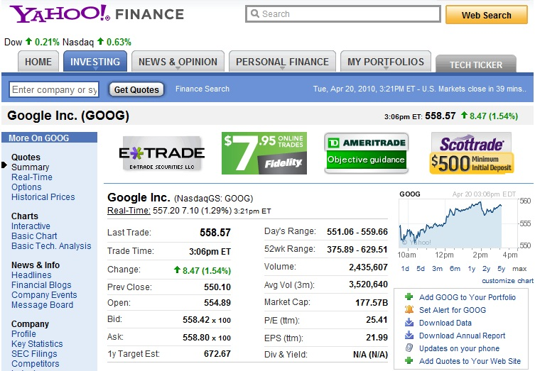 Yahoo Finance Stock Quotes Gorgeous How To Read A Stock Quote  Todayforward